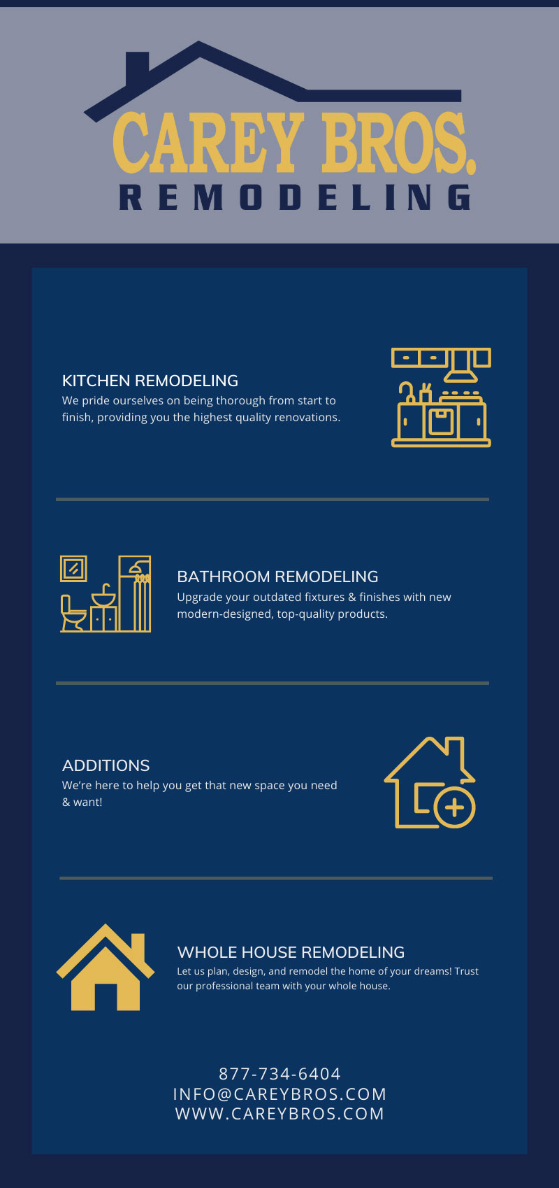 Kitchens, Baths, Additions, Remodeling, And Design – We Do It All 3